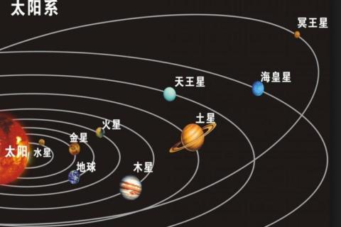 太阳系与地球的起源